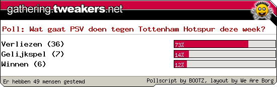 http://poll.dezeserver.nl/results.cgi?pid=401197&layout=6&sort=prc