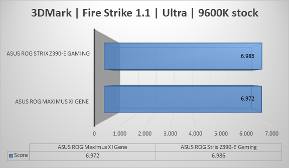 http://techgaming.nl/image_uploads/reviews/Asus-ROG-Strix-Z390-E-Gaming/fire.png