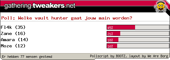 http://poll.dezeserver.nl/results.cgi?pid=402008&layout=6&sort=prc