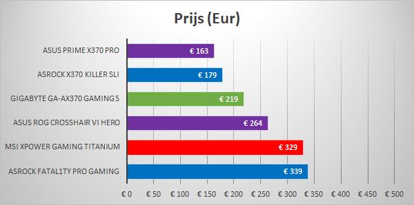 http://www.techtesters.eu/pic/MSIX370XPOWERTITANIUM/701.png