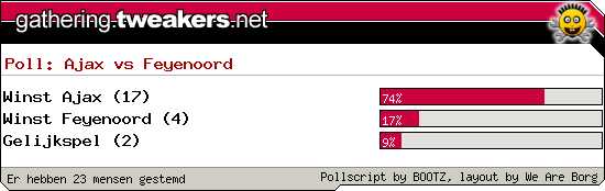 http://poll.dezeserver.nl/results.cgi?pid=402210&layout=6&sort=prc