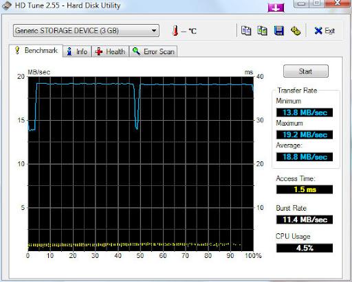 http://lh3.ggpht.com/_QXo42iOGaeI/S2WGaxeiirI/AAAAAAAABoM/hBbr2GULyys/Kingston%204GB%20uSD%20class4.jpg