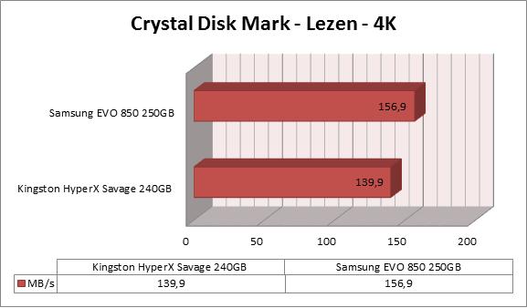 http://www.techtesters.eu/pic/KINGSTON-HYPERX-SAVAGE-SSD-240GB/crystal1.png