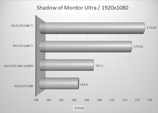 http://techgaming.nl/image_uploads/reviews/MSI-1080-Ti/shadow1920.png