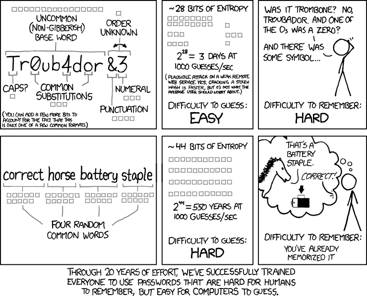 http://imgs.xkcd.com/comics/password_strength.png