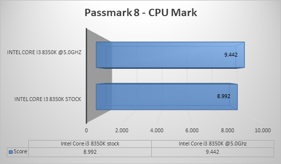 http://techgaming.nl/image_uploads/reviews/MSI-Z370A-PRO/cpumark.png
