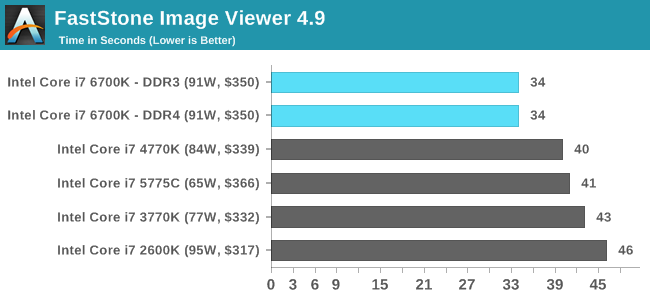 http://images.anandtech.com/graphs/graph9483/76288.png