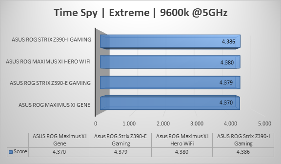http://techgaming.nl/image_uploads/reviews/Asus-ROG-Strix-Z390-I-Gaming/spy5.png