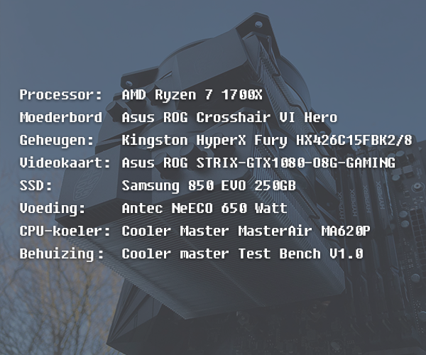 http://techgaming.nl/image_uploads/reviews/CM-MA620P/test-bench.png