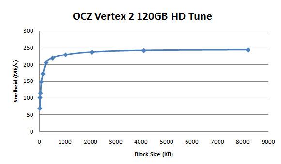 http://www.lopex.be/img/graph.jpg