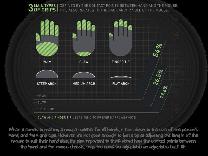 http://4.bp.blogspot.com/-sTmwivOwG1g/UIlFpOw_oMI/AAAAAAAACgE/Om31Cxpt7VQ/s1600/palm-claw-fingertip-grip.png