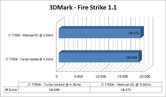 http://techgaming.nl/image_uploads/reviews/MSI-Z270-Sli-Plus/fire.png