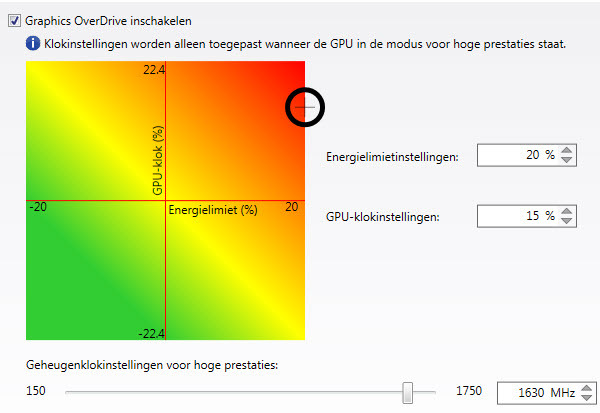 http://www.tgoossens.nl/reviews/MSI/R9_380/ccc.jpg