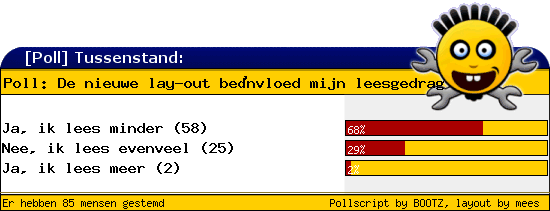 http://poll.dezeserver.nl/results.cgi?pid=398975&layout=2&sort=prc