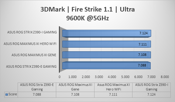 http://techgaming.nl/image_uploads/reviews/Asus-ROG-Strix-Z390-I-Gaming/fire5.png