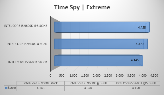 http://techgaming.nl/image_uploads/reviews/Intel-Core-i5-9600k/spy.png