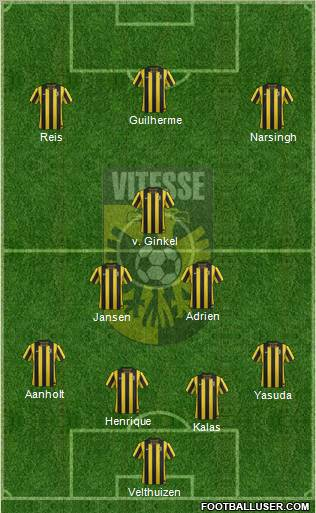 http://www.footballuser.com/formations/2013/01/613162_Vitesse.jpg