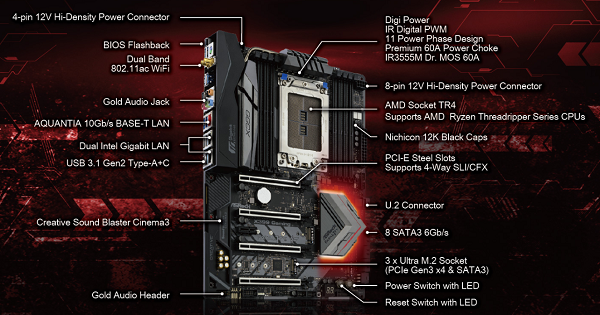 http://techgaming.nl/image_uploads/reviews/ASRock-X399-Professional/specs1.png