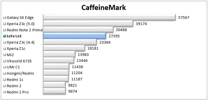 http://www.kiswum.com/wp-content/uploads/Letv_Le1/CaffeineMark.png