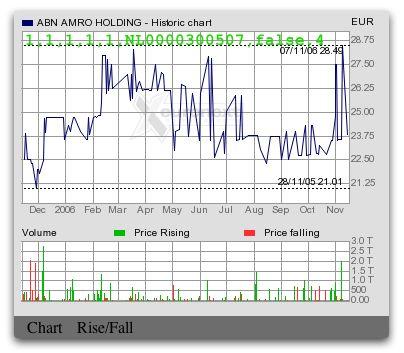 http://widgets.broes.nl/got/en_front_chart.jpg