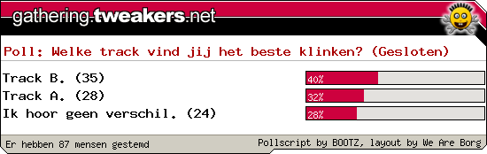 http://poll.dezeserver.nl/results.cgi?pid=398785&layout=6&sort=prc