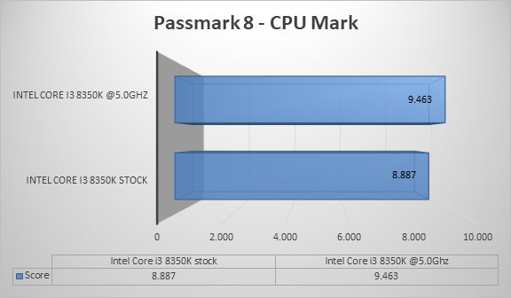 http://techgaming.nl/image_uploads/reviews/MSI-Z370-GPC/cpumark.png