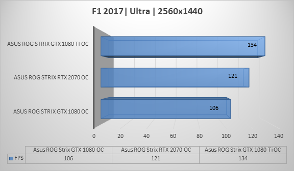 http://techgaming.nl/image_uploads/reviews/Asus-ROG-RTX2070/f12560.png