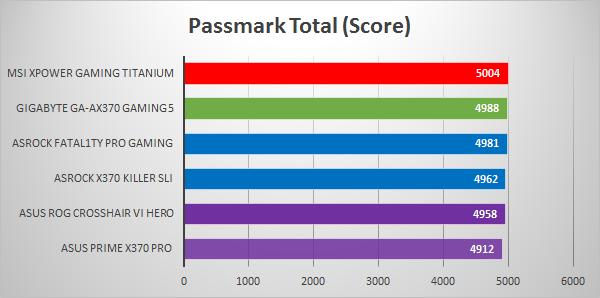 http://www.techtesters.eu/pic/MSIX370XPOWERTITANIUM/702.png
