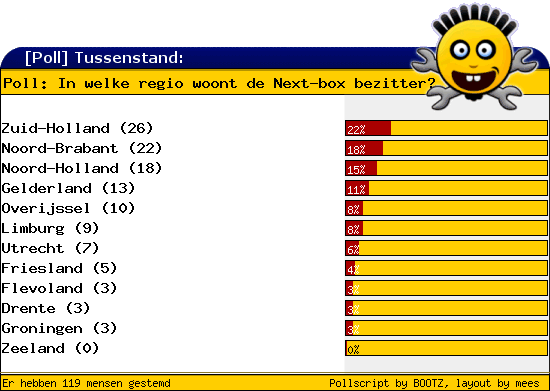 http://poll.dezeserver.nl/results.cgi?pid=401687&layout=2&sort=prc