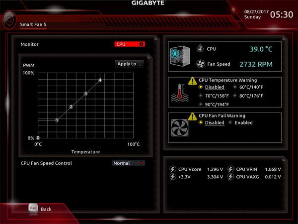 http://www.nl0dutchman.tv/reviews/gigabyte-z170/5-5.jpg
