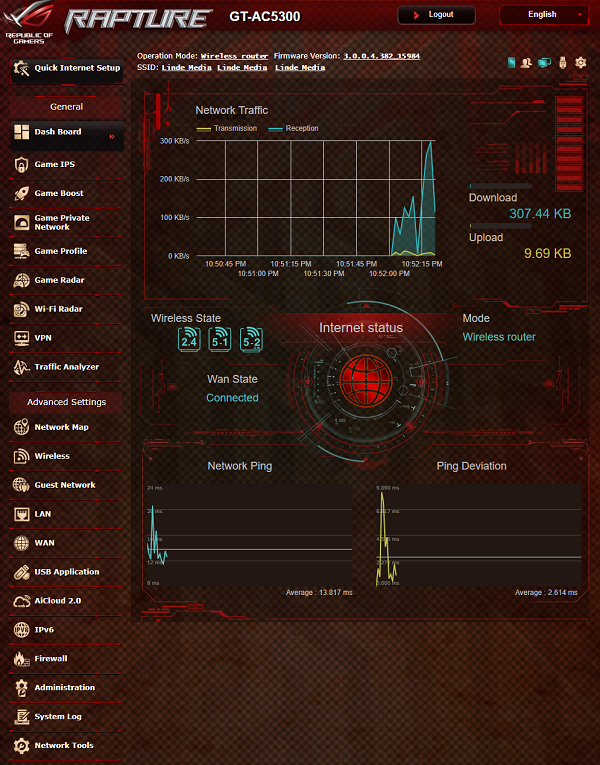 http://techgaming.nl/image_uploads/reviews/Asus-ROG-Rapture-GT-AC5300/software1.png