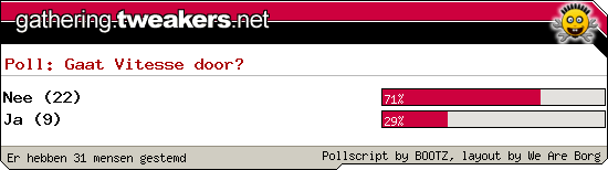 http://poll.dezeserver.nl/results.cgi?pid=400846&layout=6&sort=prc