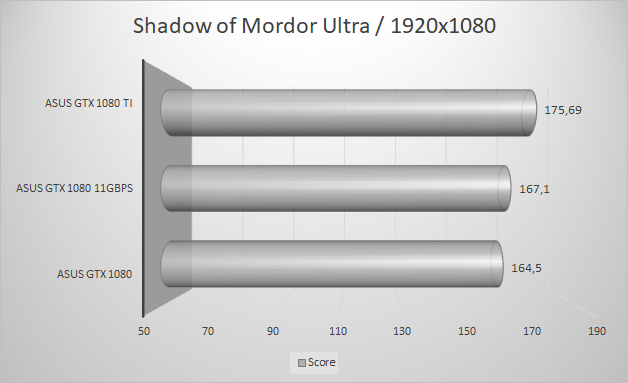 http://techgaming.nl/image_uploads/reviews/Asus-ROG-1080-11GBPS/shadow1920.png