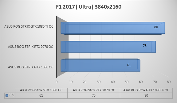 http://techgaming.nl/image_uploads/reviews/Asus-ROG-RTX2070/f13840.png