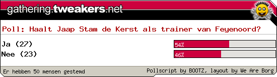 http://poll.dezeserver.nl/results.cgi?pid=402120&layout=6&sort=prc