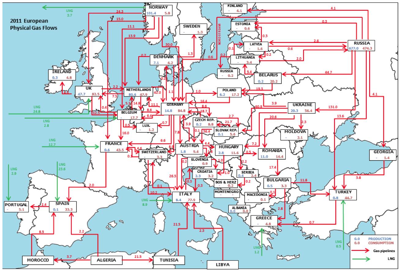 http://www.euanmearns.com/wp-content/uploads/2013/10/UK_europe_gas_DECC_IEA.png