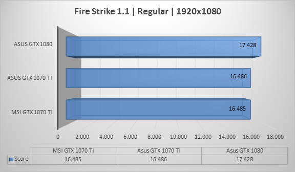 http://techgaming.nl/image_uploads/reviews/Asus-ROG-1070TI/fire1920.png