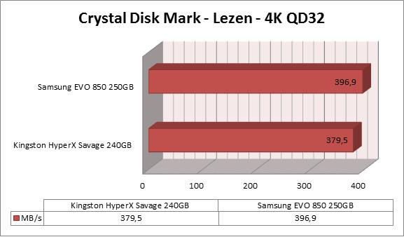 http://www.techtesters.eu/pic/KINGSTON-HYPERX-SAVAGE-SSD-240GB/crystal2.png