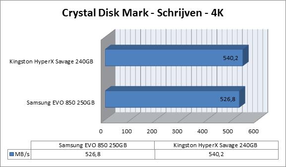 http://www.techtesters.eu/pic/KINGSTON-HYPERX-SAVAGE-SSD-240GB/crystal5.png