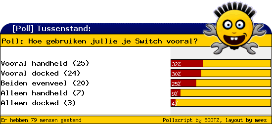 http://poll.dezeserver.nl/results.cgi?pid=398701&layout=2&sort=prc