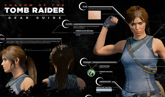 http://cdn2-www.playstationlifestyle.net/assets/uploads/2018/05/Shadow-of-the-tomb-raider-lara-croft-cosplay-gear-guide.png