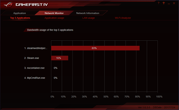 http://techgaming.nl/image_uploads/reviews/Asus-ROG-X299-Strix/gamefirst1.png