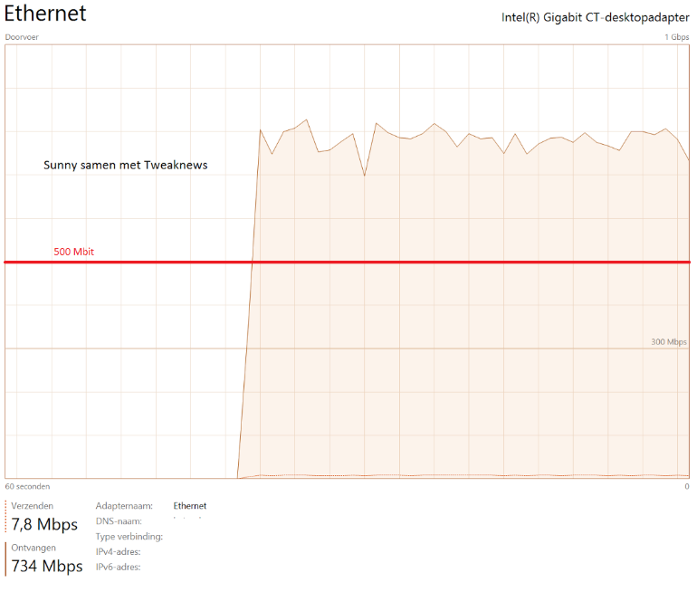 http://heisenberg.nu/tweakers/gigabit/k/tweaksunny.png