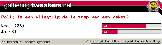 http://poll.dezeserver.nl/results.cgi?pid=402311&layout=6&sort=prc
