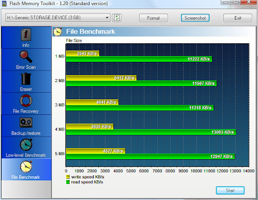 http://lh6.ggpht.com/_QXo42iOGaeI/S2WGcU_DrWI/AAAAAAAABoY/v2A82o-eZOs/s512/Kingston%204GB%20uSD%20class4%20FMT_empty.jpg