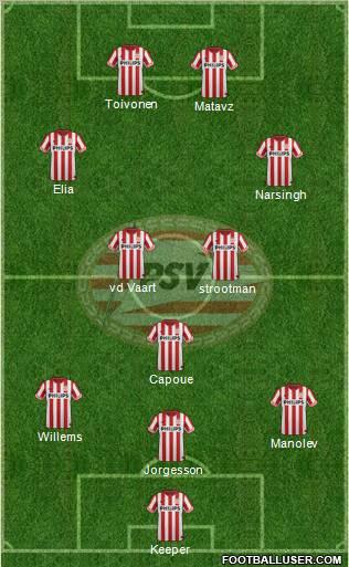 http://www.footballuser.com/formations/2012/10/562665_PSV.jpg