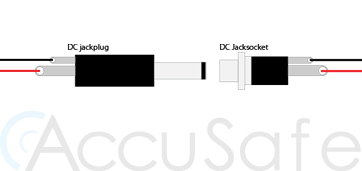 http://www.accusafe.nl/wp-content/uploads/2012/04/dc2_1mmJack.png