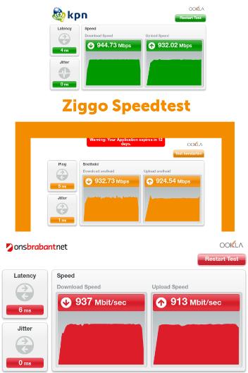http://heisenberg.nu/tweakers/gigabit/speedtest201702032.png