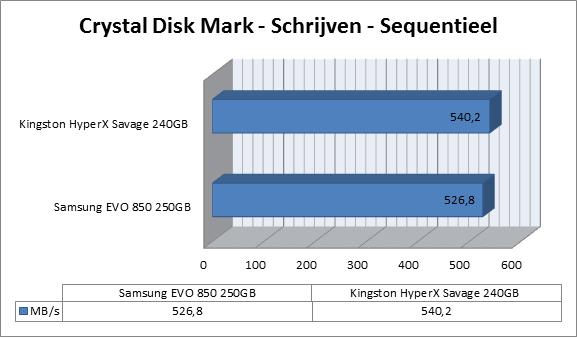 http://www.techtesters.eu/pic/KINGSTON-HYPERX-SAVAGE-SSD-240GB/crystal4.png