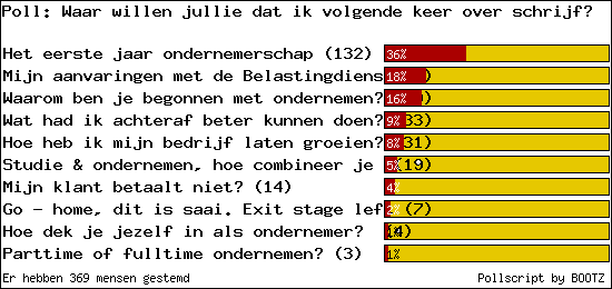 http://poll.dezeserver.nl/results.cgi?pid=388623&layout=6&sort=prc